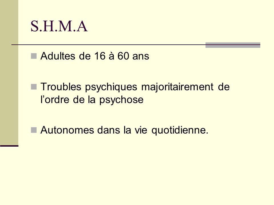 S.H.M.A Adultes de 16 à 60 ans Troubles psychiques majoritairement de lordre de la psychose Autonomes dans la vie quotidienne.