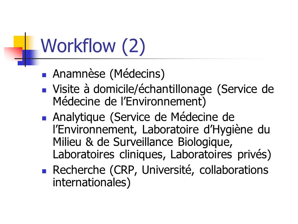Workflow (2) Anamnèse (Médecins) Visite à domicile/échantillonage (Service de Médecine de lEnvironnement) Analytique (Service de Médecine de lEnvironnement, Laboratoire dHygiène du Milieu & de Surveillance Biologique, Laboratoires cliniques, Laboratoires privés) Recherche (CRP, Université, collaborations internationales)