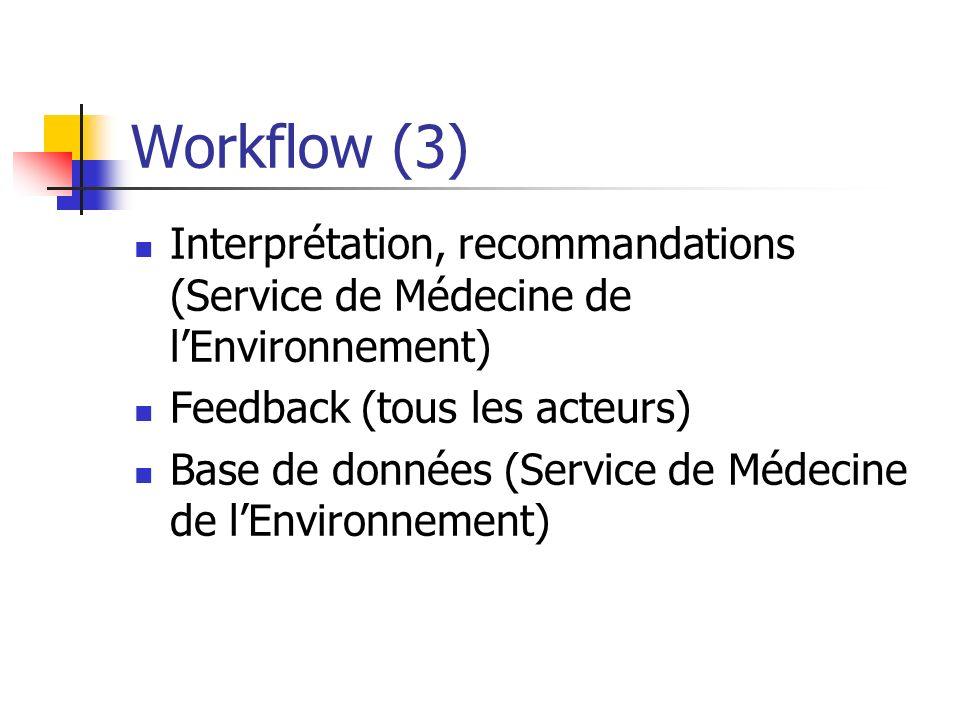 Workflow (3) Interprétation, recommandations (Service de Médecine de lEnvironnement) Feedback (tous les acteurs) Base de données (Service de Médecine de lEnvironnement)