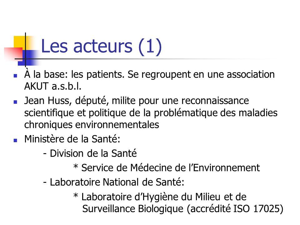 Les acteurs (1) À la base: les patients.Se regroupent en une association AKUT a.s.b.l.