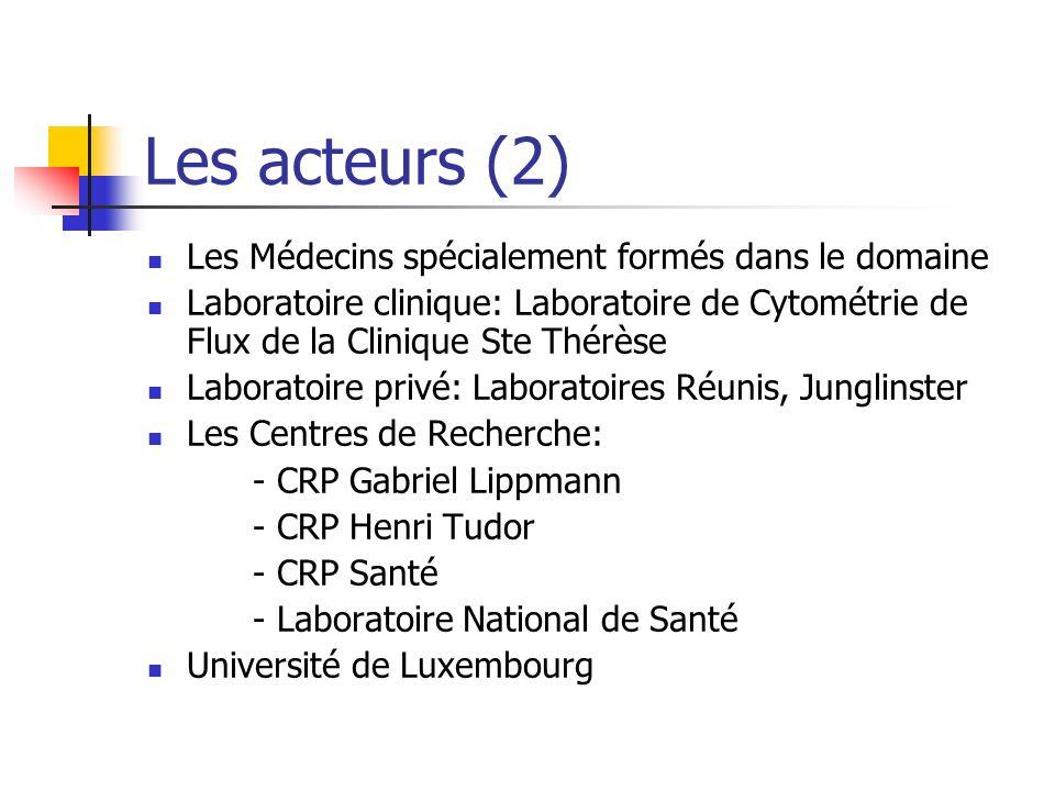 Les acteurs (2) Les Médecins spécialement formés dans le domaine Laboratoire clinique: Laboratoire de Cytométrie de Flux de la Clinique Ste Thérèse Laboratoire privé: Laboratoires Réunis, Junglinster Les Centres de Recherche: - CRP Gabriel Lippmann - CRP Henri Tudor - CRP Santé - Laboratoire National de Santé Université de Luxembourg