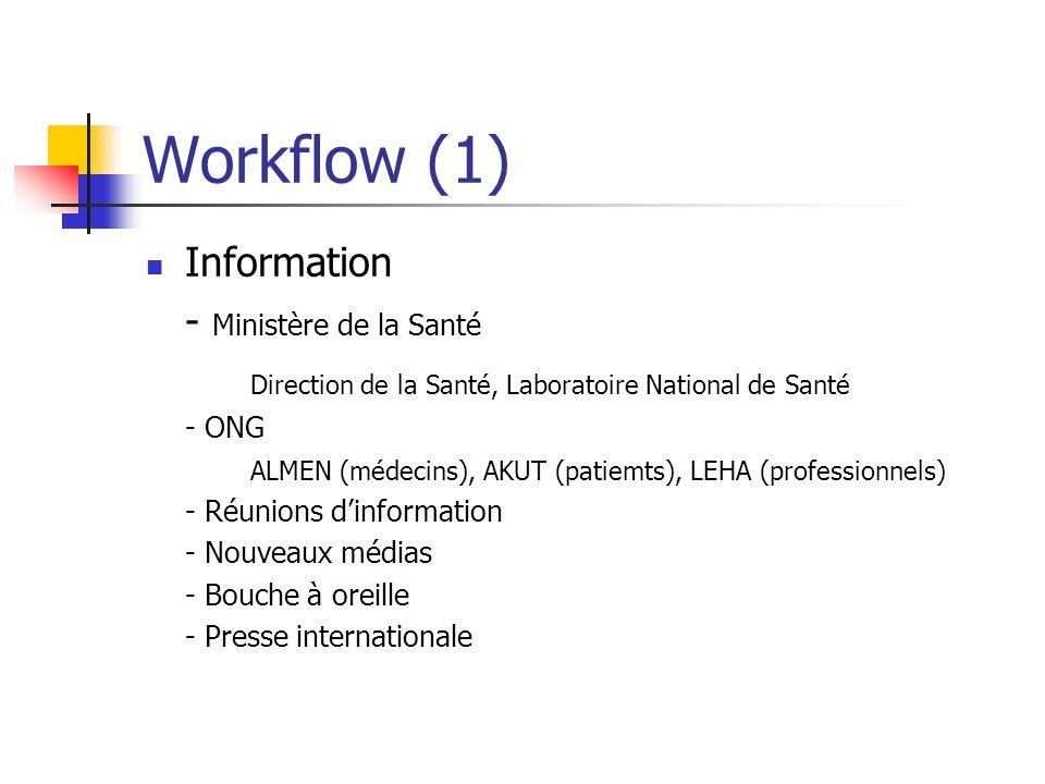 Workflow (1) Information - Ministère de la Santé Direction de la Santé, Laboratoire National de Santé - ONG ALMEN (médecins), AKUT (patiemts), LEHA (professionnels) - Réunions dinformation - Nouveaux médias - Bouche à oreille - Presse internationale