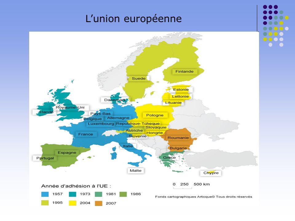 Lunion européenne