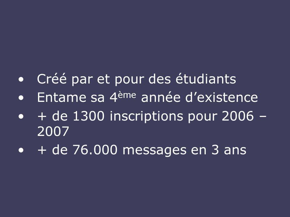 Créé par et pour des étudiants Entame sa 4 ème année dexistence + de 1300 inscriptions pour 2006 – 2007 + de 76.000 messages en 3 ans