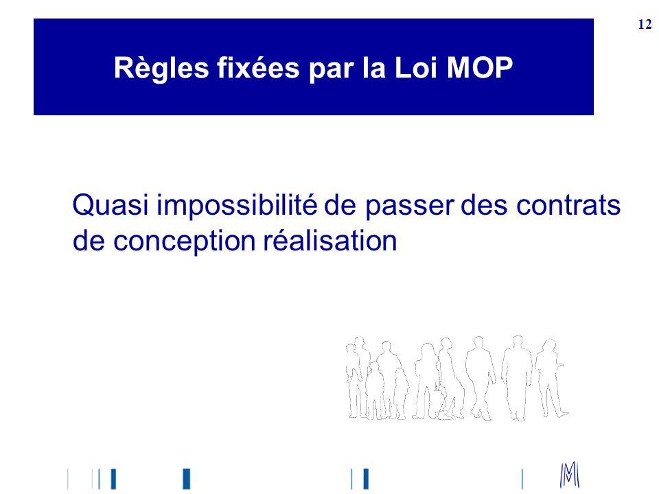12 Quasi impossibilité de passer des contrats de conception réalisation Règles fixées par la Loi MOP