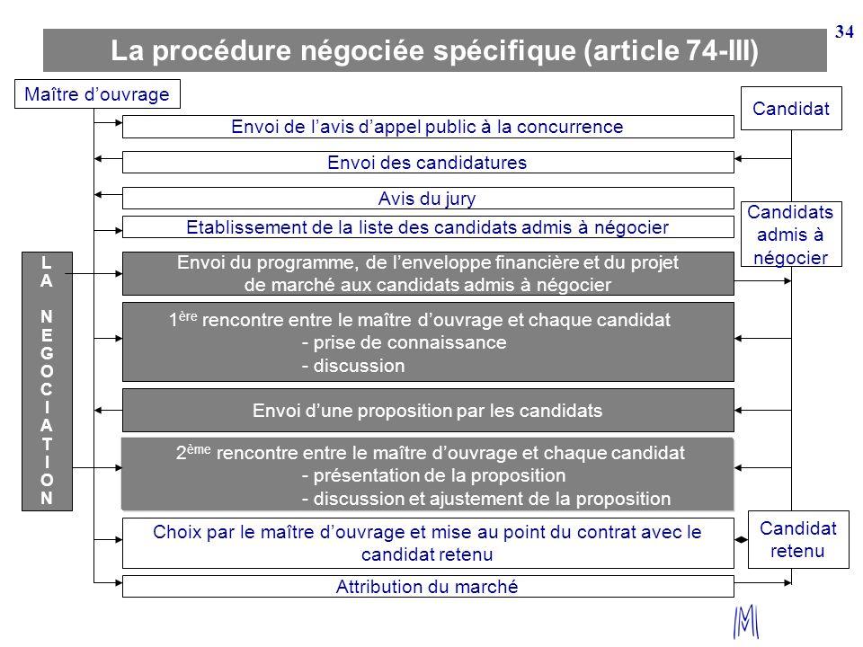 34 La procédure négociée spécifique (article 74-III) Maître douvrage Envoi de lavis dappel public à la concurrence Envoi des candidatures Candidat Avi