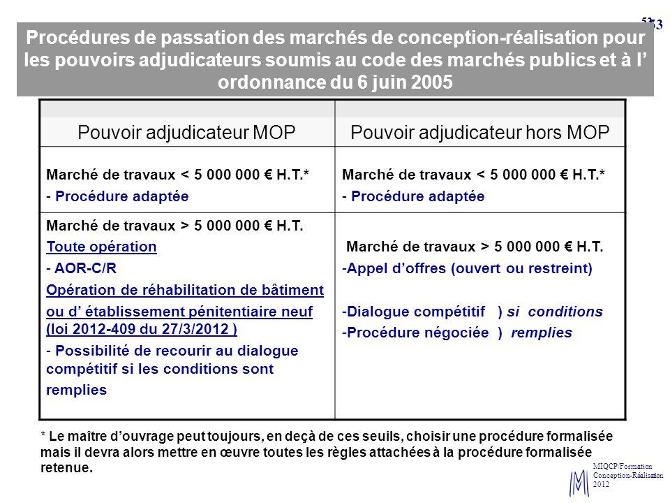53 MIQCP/Formation Conception-Réalisation 2012 53 Pouvoir adjudicateur MOPPouvoir adjudicateur hors MOP Marché de travaux < 5 000 000 H.T.* - Procédur