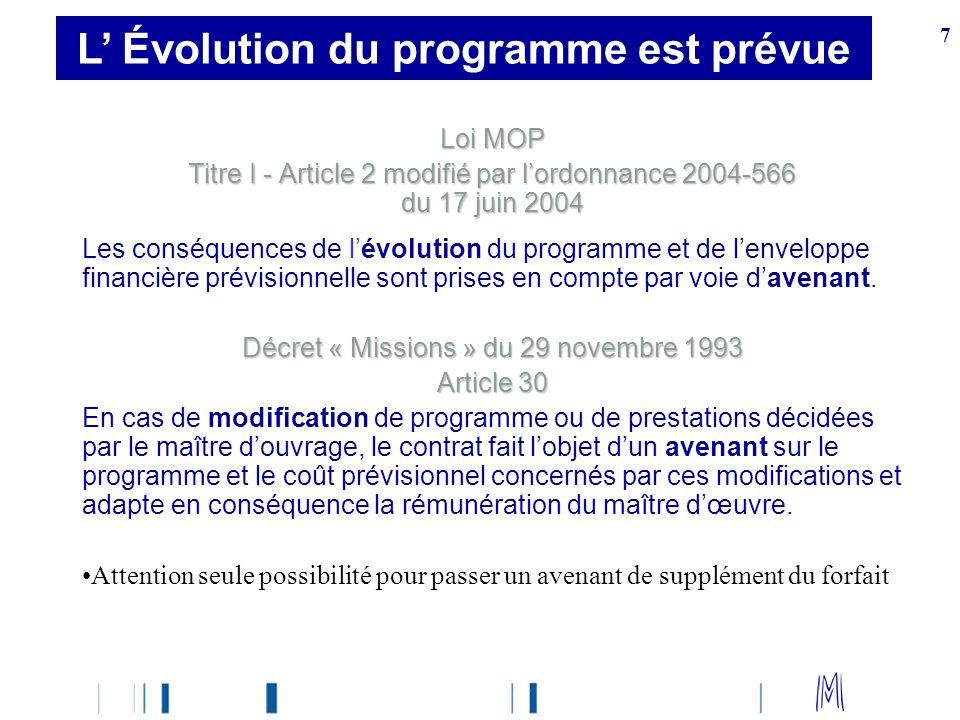 7 Loi MOP Titre I - Article 2 modifié par lordonnance 2004-566 du 17 juin 2004 du 17 juin 2004 Les conséquences de lévolution du programme et de lenve