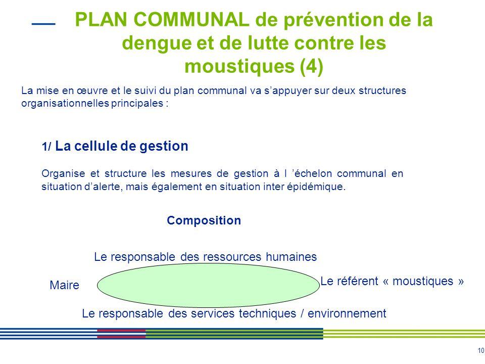 9 PLAN COMMUNAL de prévention de la dengue et de lutte contre les moustiques (3) Objectifs opérationnels : Organiser à léchelon communal (voire inter