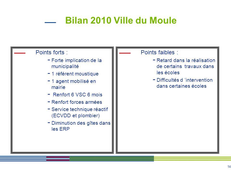 13 Bilan 2010 Ville du Moule Gestion de l environnement -Curage des canaux -Remise en état réseau hydraulique - Enlèvement des VHU : Campagne du 06/09