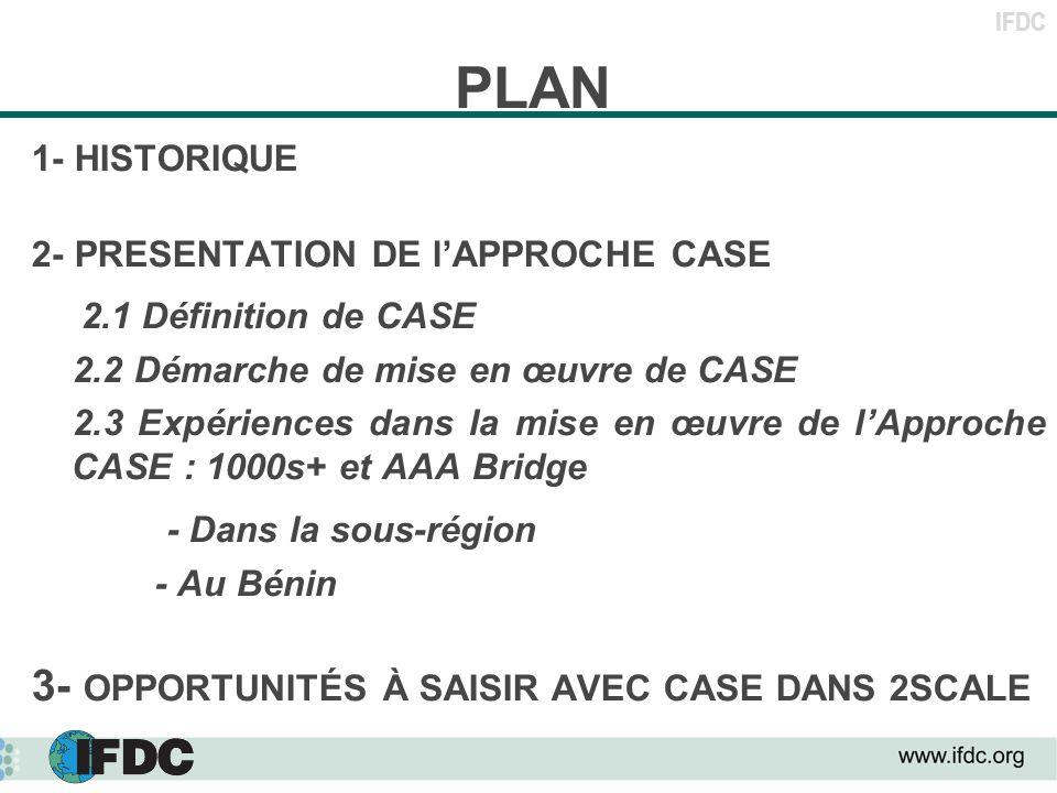 IFDC PLAN 1- HISTORIQUE 2- PRESENTATION DE lAPPROCHE CASE 2.1 Définition de CASE 2.2 Démarche de mise en œuvre de CASE 2.3 Expériences dans la mise en