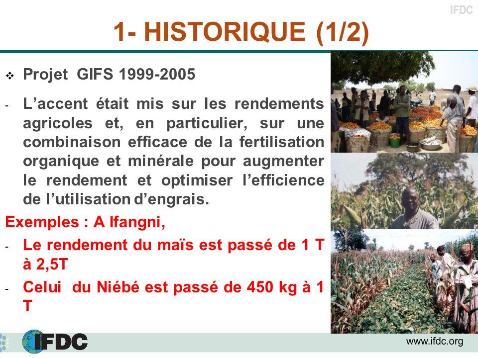 IFDC 1- HISTORIQUE (1/2) Projet GIFS 1999-2005 - Laccent était mis sur les rendements agricoles et, en particulier, sur une combinaison efficace de la