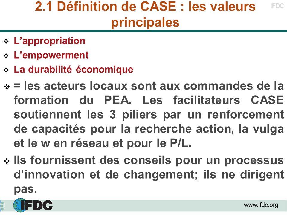 IFDC 2.1 Définition de CASE : les valeurs principales Lappropriation Lempowerment La durabilité économique = les acteurs locaux sont aux commandes de