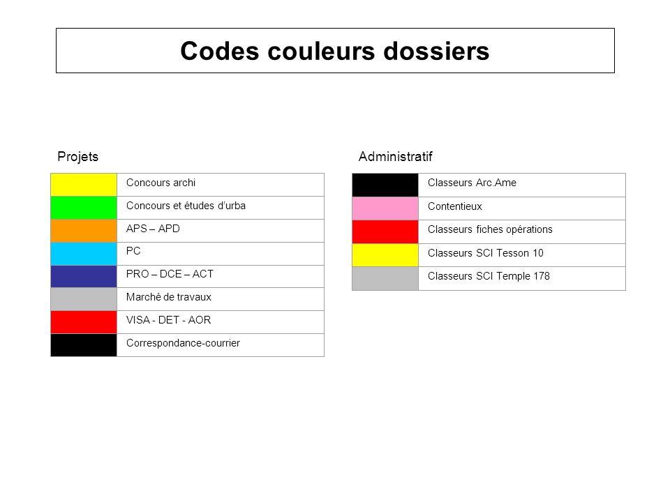 Codes couleurs dossiers Concours archi Concours et études durba APS – APD PC PRO – DCE – ACT Marché de travaux VISA - DET - AOR Correspondance-courrie