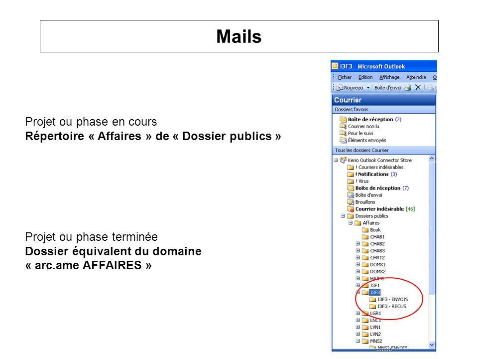Mails Projet ou phase en cours Répertoire « Affaires » de « Dossier publics » Projet ou phase terminée Dossier équivalent du domaine « arc.ame AFFAIRE