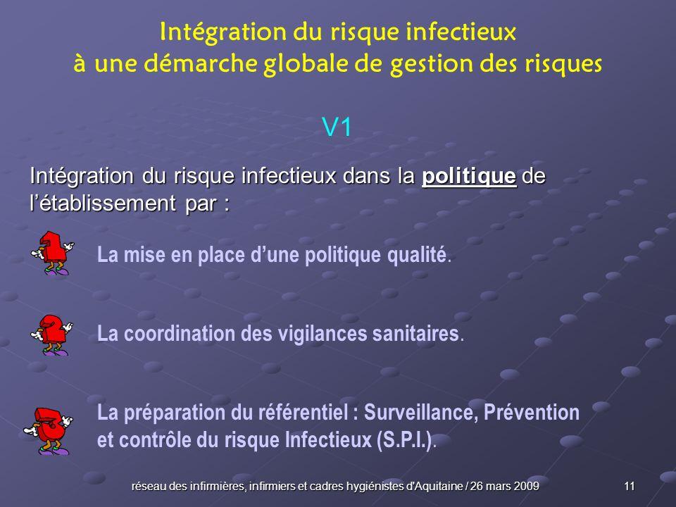 réseau des infirmières, infirmiers et cadres hygiénistes d'Aquitaine / 26 mars 2009 11 Intégration du risque infectieux à une démarche globale de gest