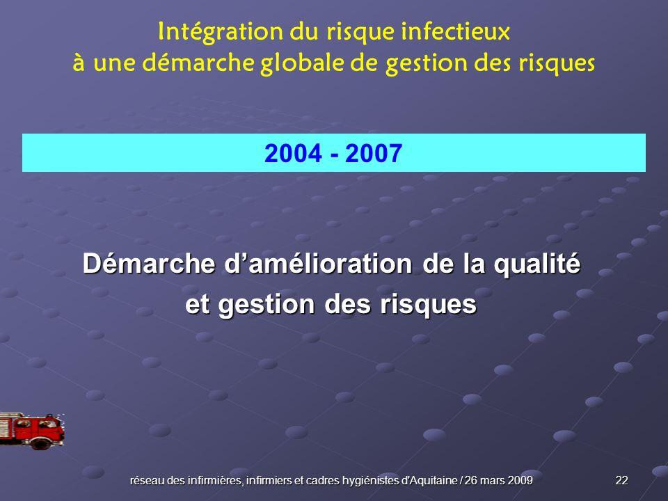 réseau des infirmières, infirmiers et cadres hygiénistes d'Aquitaine / 26 mars 2009 22 Démarche damélioration de la qualité et gestion des risques Int