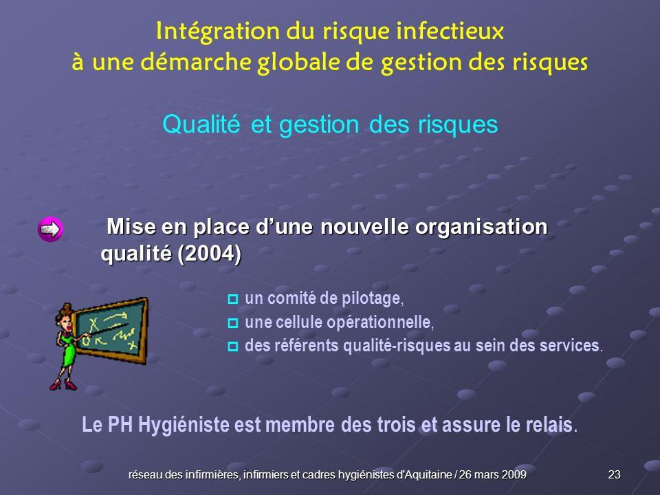 réseau des infirmières, infirmiers et cadres hygiénistes d'Aquitaine / 26 mars 2009 23 Intégration du risque infectieux à une démarche globale de gest