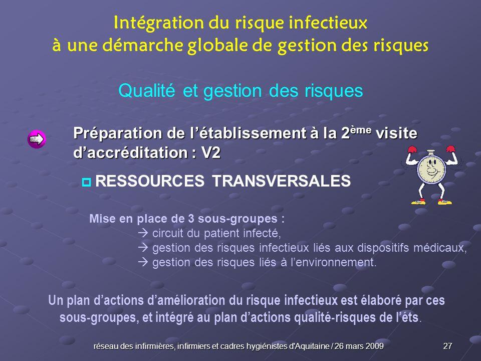 réseau des infirmières, infirmiers et cadres hygiénistes d'Aquitaine / 26 mars 2009 27 Intégration du risque infectieux à une démarche globale de gest