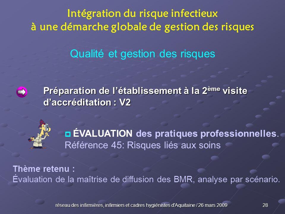 réseau des infirmières, infirmiers et cadres hygiénistes d'Aquitaine / 26 mars 2009 28 Intégration du risque infectieux à une démarche globale de gest