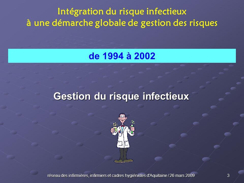 réseau des infirmières, infirmiers et cadres hygiénistes d Aquitaine / 26 mars 2009 34 Intégration du risque infectieux à une démarche globale de gestion des risques Les remarques du rapport des deux procédures daccréditation sont notées en action permanente.