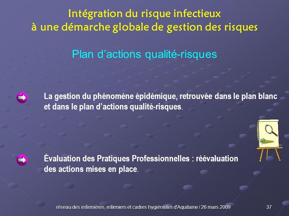 réseau des infirmières, infirmiers et cadres hygiénistes d'Aquitaine / 26 mars 2009 37 Intégration du risque infectieux à une démarche globale de gest