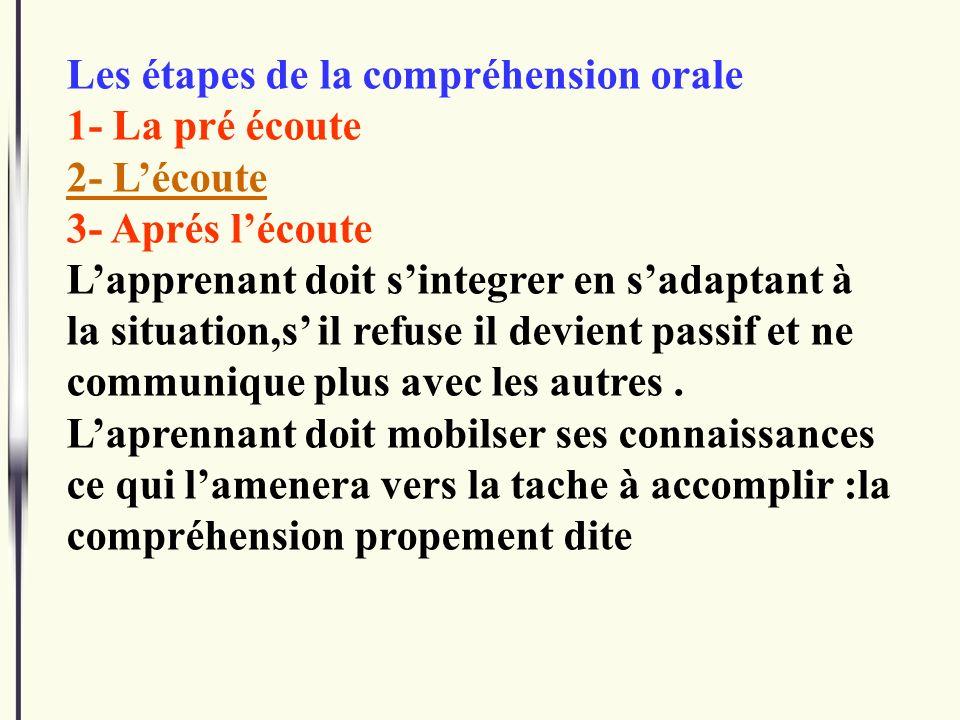 Les étapes de la compréhension orale 1- La pré écoute 2- Lécoute 3- Aprés lécoute Lapprenant doit sintegrer en sadaptant à la situation,s il refuse il