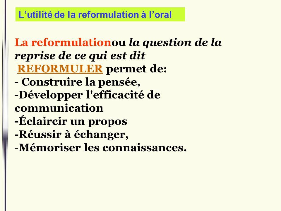 La reformulationou la question de la reprise de ce qui est dit REFORMULER permet de:REFORMULER - Construire la pensée, -Développer l'efficacité de com