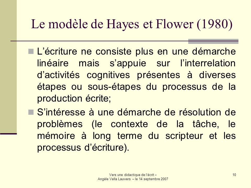 Vers une didactique de lécrit – Angèle Vella Lauwers – le 14 septembre 2007 10 Le modèle de Hayes et Flower (1980) Lécriture ne consiste plus en une d