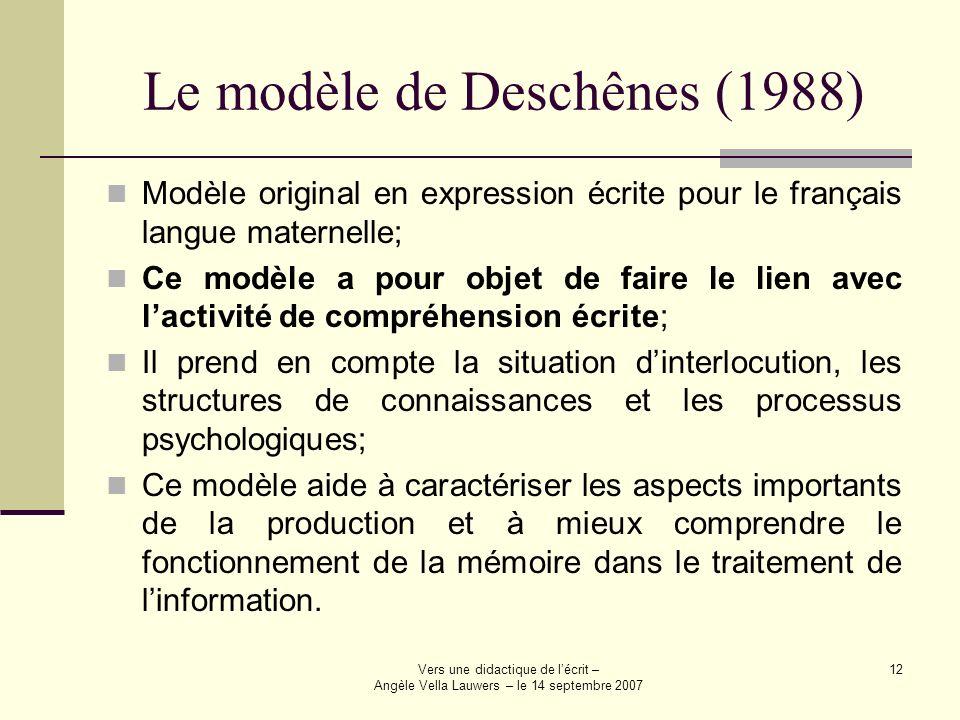 Vers une didactique de lécrit – Angèle Vella Lauwers – le 14 septembre 2007 12 Le modèle de Deschênes (1988) Modèle original en expression écrite pour