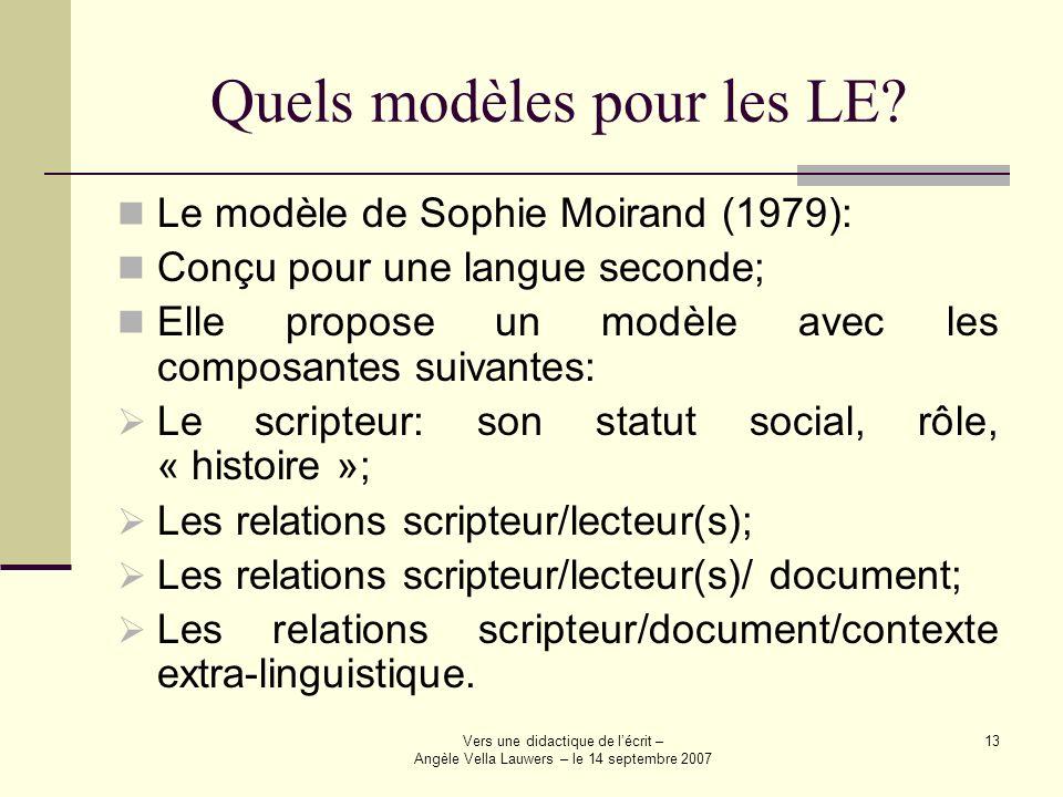 Vers une didactique de lécrit – Angèle Vella Lauwers – le 14 septembre 2007 13 Quels modèles pour les LE? Le modèle de Sophie Moirand (1979): Conçu po
