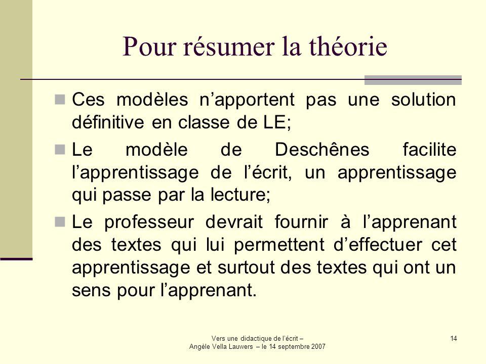 Vers une didactique de lécrit – Angèle Vella Lauwers – le 14 septembre 2007 14 Pour résumer la théorie Ces modèles napportent pas une solution définit