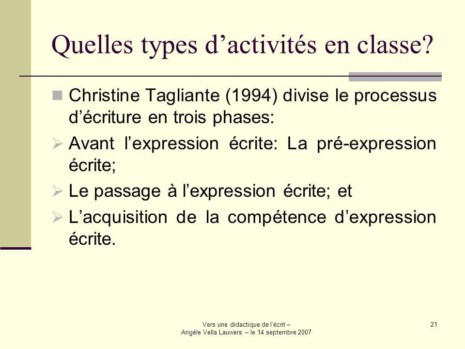 Vers une didactique de lécrit – Angèle Vella Lauwers – le 14 septembre 2007 21 Quelles types dactivités en classe? Christine Tagliante (1994) divise l