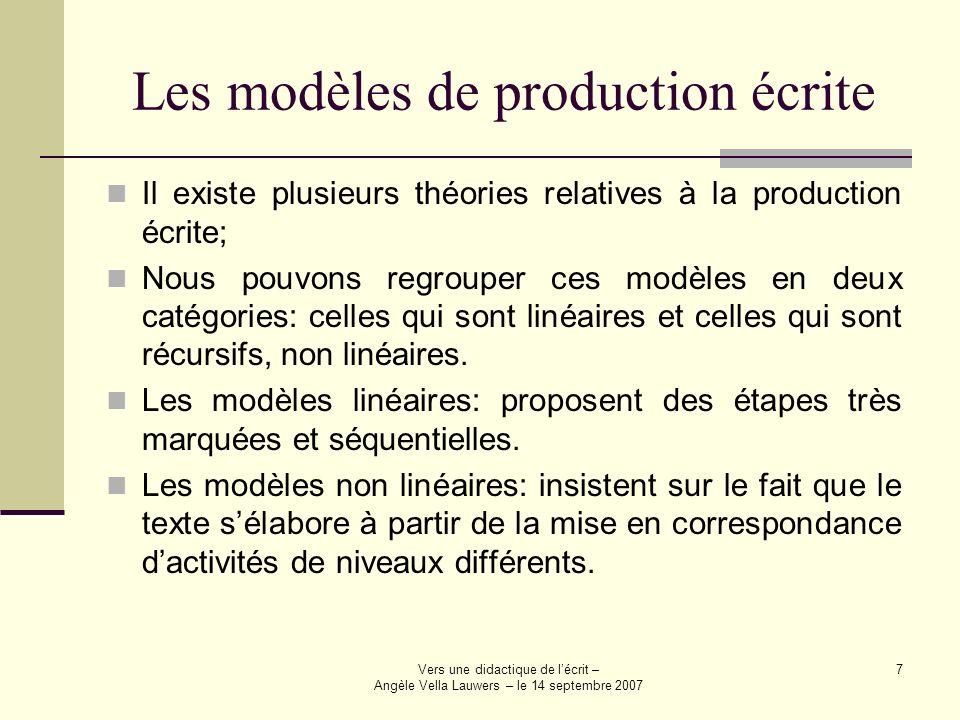Vers une didactique de lécrit – Angèle Vella Lauwers – le 14 septembre 2007 8 Le modèle linéaire Conçu par Rohmer (1965); Il a analysé le processus de production écrite pour langlais langue maternelle; Son modèle consiste en 3 étapes: La préécriture; Lécriture; et La réécriture.