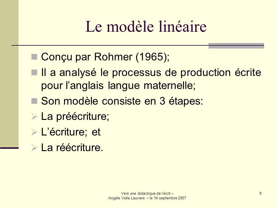 Vers une didactique de lécrit – Angèle Vella Lauwers – le 14 septembre 2007 9 Les modèles non linéaires Le modèle de Hayes et Flower (1980); Les modèles de Bereiter et Scardamalia (1987); et Le modèle de Deschênes (1988).