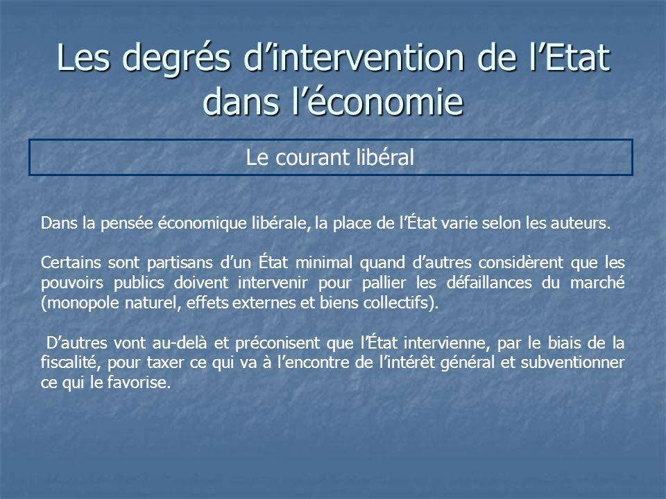 Les degrés dintervention de lEtat dans léconomie Le courant libéral Dans la pensée économique libérale, la place de lÉtat varie selon les auteurs. Cer