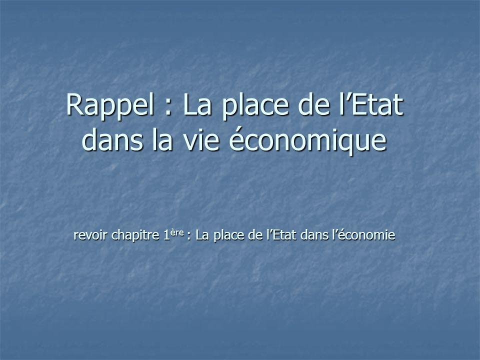 Rappel : La place de lEtat dans la vie économique revoir chapitre 1 ère : La place de lEtat dans léconomie