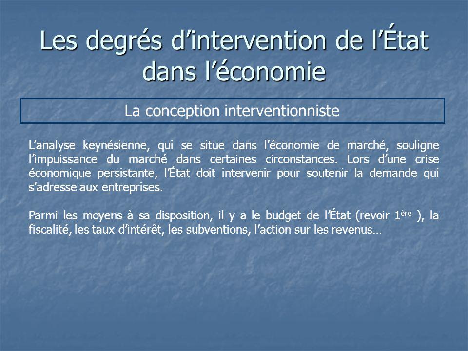 Les degrés dintervention de lÉtat dans léconomie La conception interventionniste Lanalyse keynésienne, qui se situe dans léconomie de marché, souligne