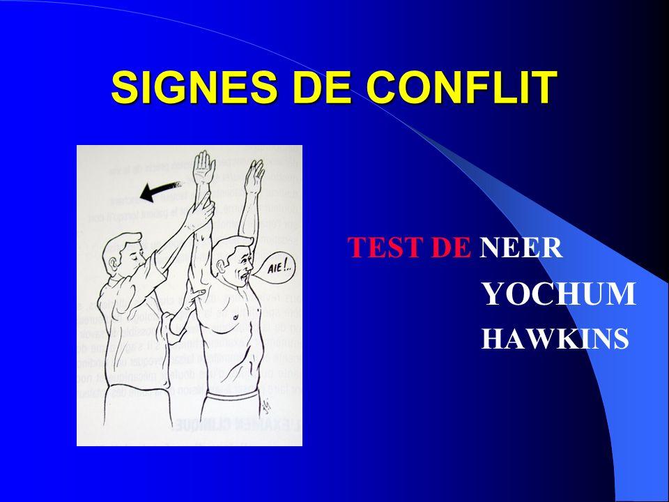 SIGNES DE CONFLIT TEST DE NEER YOCHUM HAWKINS