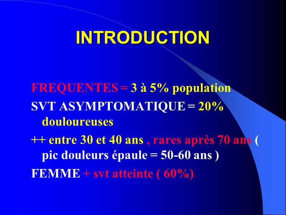 INTRODUCTION FREQUENTES = 3 à 5% population SVT ASYMPTOMATIQUE = 20% douloureuses ++ entre 30 et 40 ans, rares après 70 ans ( pic douleurs épaule = 50