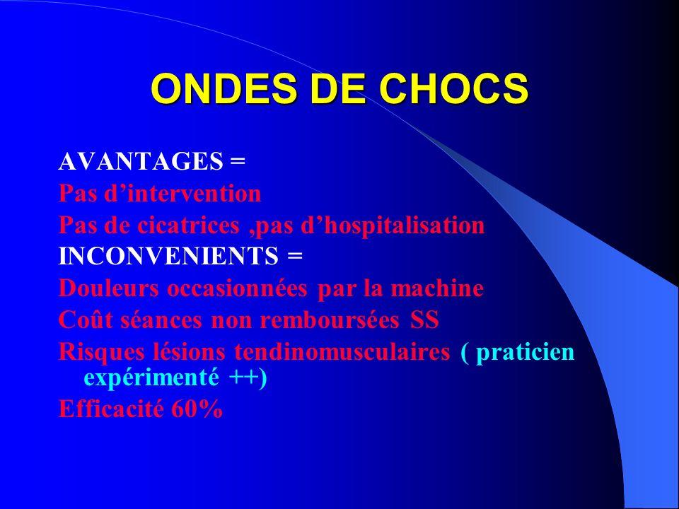 ONDES DE CHOCS AVANTAGES = Pas dintervention Pas de cicatrices,pas dhospitalisation INCONVENIENTS = Douleurs occasionnées par la machine Coût séances