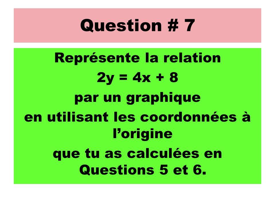 Question # 7 Représente la relation 2y = 4x + 8 par un graphique en utilisant les coordonnées à lorigine que tu as calculées en Questions 5 et 6.