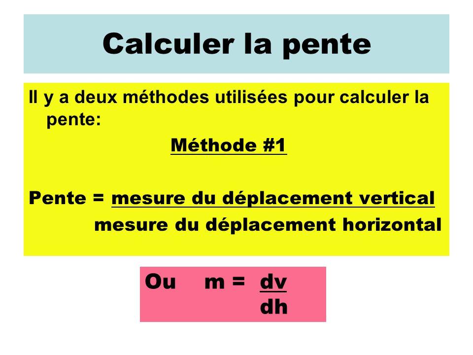 Calculer la pente Il y a deux méthodes utilisées pour calculer la pente: Méthode #1 Pente = mesure du déplacement vertical mesure du déplacement horiz