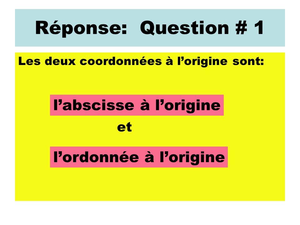 Question # 2 Quest-ce que cest quune abscisse à lorigine.