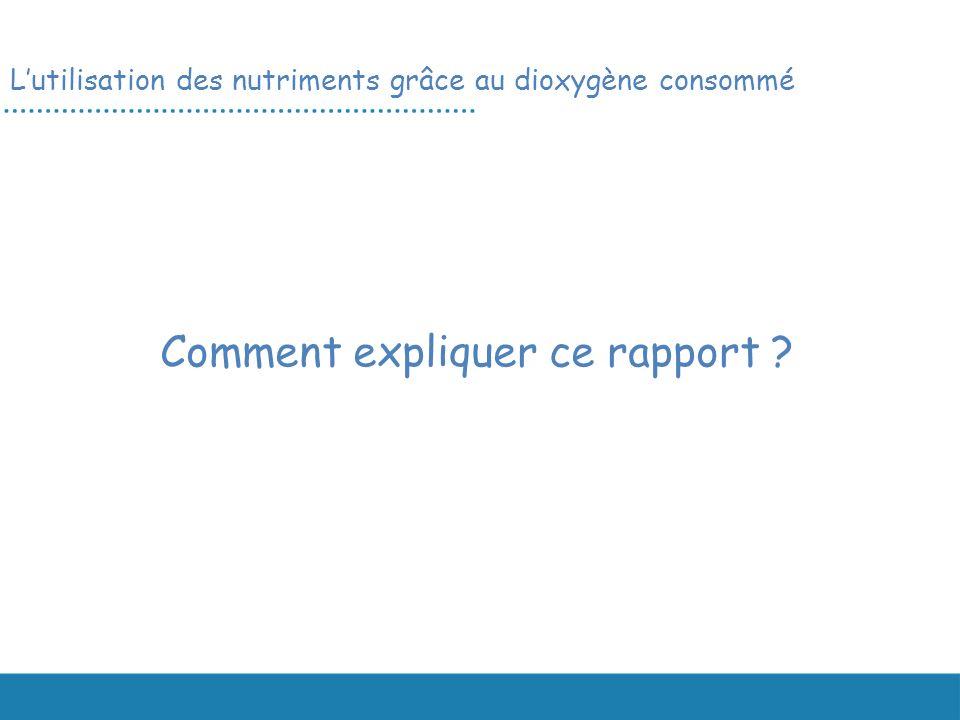 Lutilisation des nutriments grâce au dioxygène consommé Comment expliquer ce rapport ?