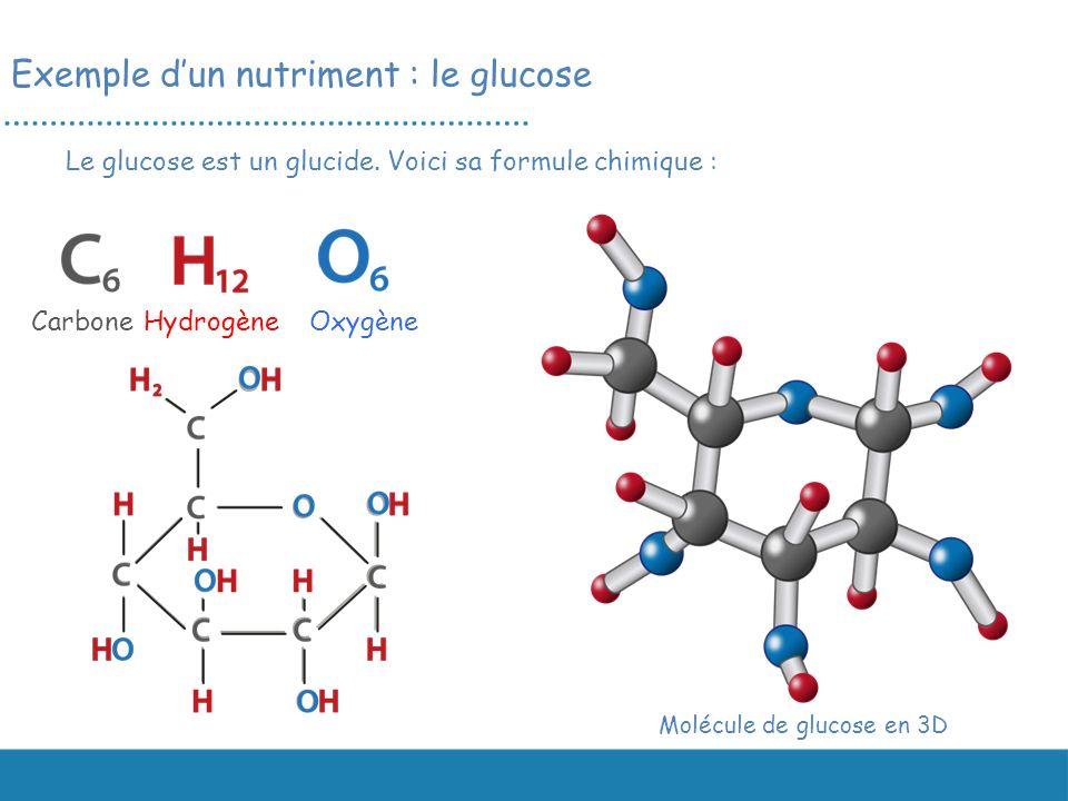 Exemple dun nutriment : le glucose Le glucose est un glucide. Voici sa formule chimique : CarboneHydrogèneOxygène Molécule de glucose en 3D