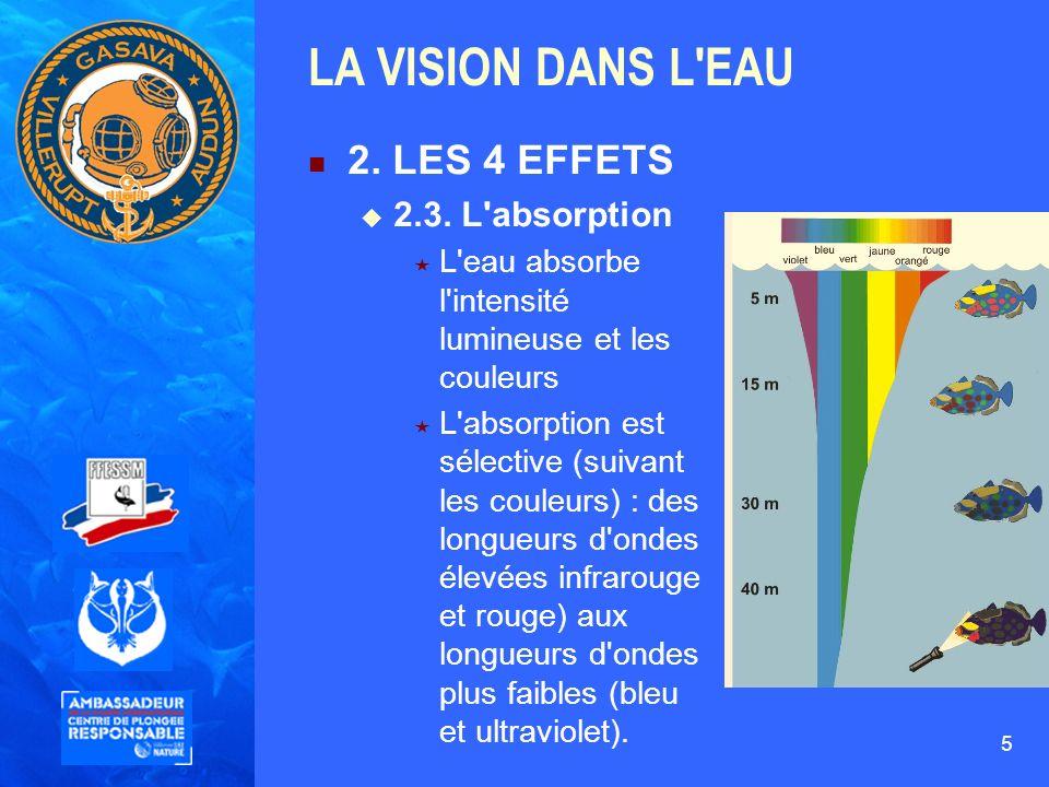 5 LA VISION DANS L'EAU 2. LES 4 EFFETS 2.3. L'absorption L'eau absorbe l'intensité lumineuse et les couleurs L'absorption est sélective (suivant les c