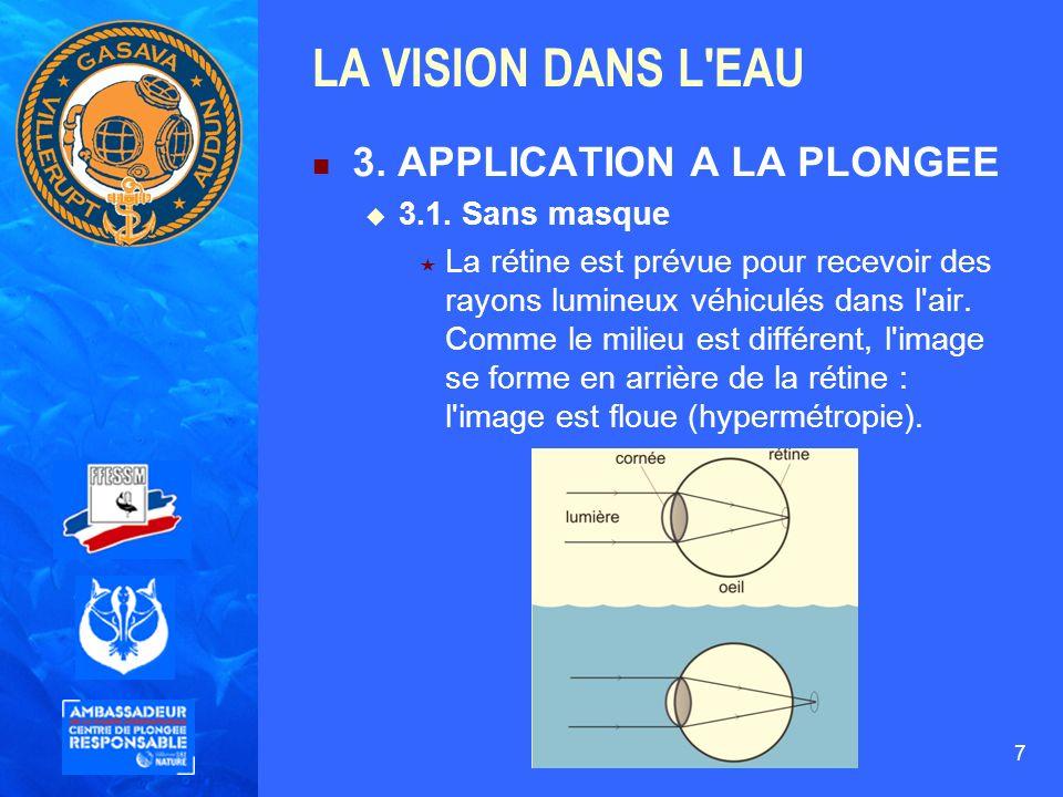 7 LA VISION DANS L'EAU 3. APPLICATION A LA PLONGEE 3.1. Sans masque La rétine est prévue pour recevoir des rayons lumineux véhiculés dans l'air. Comme