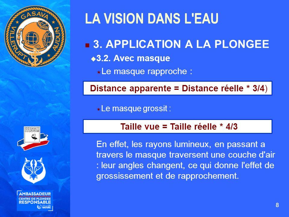 9 LA VISION DANS L EAU 3.APPLICATION A LA PLONGEE 3.2.