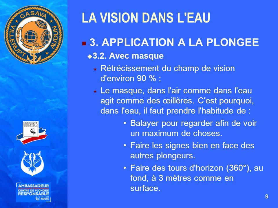 9 LA VISION DANS L'EAU 3. APPLICATION A LA PLONGEE 3.2. Avec masque Rétrécissement du champ de vision d'environ 90 % : Le masque, dans l'air comme dan